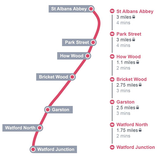 Abbey Line Map