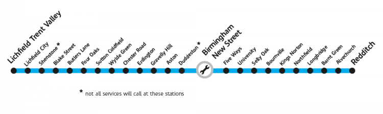 Lichfield Trent Valley to Birmingham New Street and Redditch line showing intermediate stations
